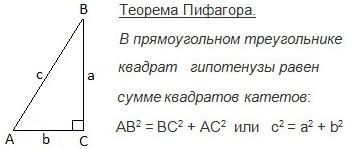 Г8.VI(3)-1.1. Теорема Пифагора