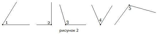 Г7.I-1.1. Отрезки и углы