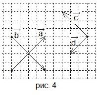 Г9.(IX)-1. Понятие вектора