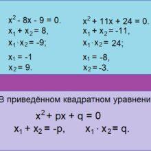 8.8-6. Теорема  Виета
