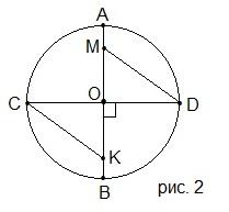 Тест Г7.IV(3)-2. Признаки равенства прямоугольных треугольников